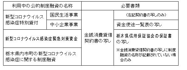 栃木 県 コロナ 感染 者 情報